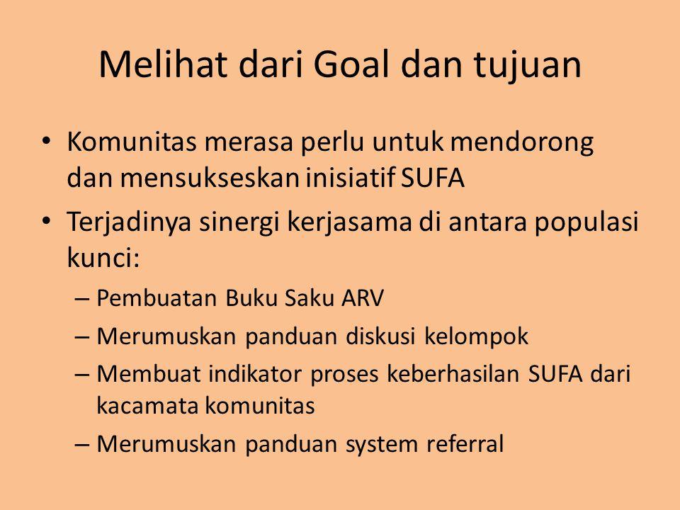 Melihat dari Goal dan tujuan