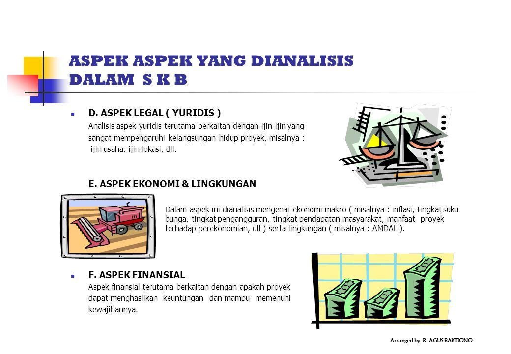 ASPEK ASPEK YANG DIANALISIS DALAM S K B