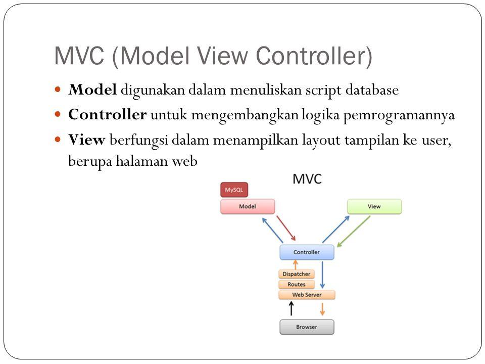 MVC (Model View Controller)