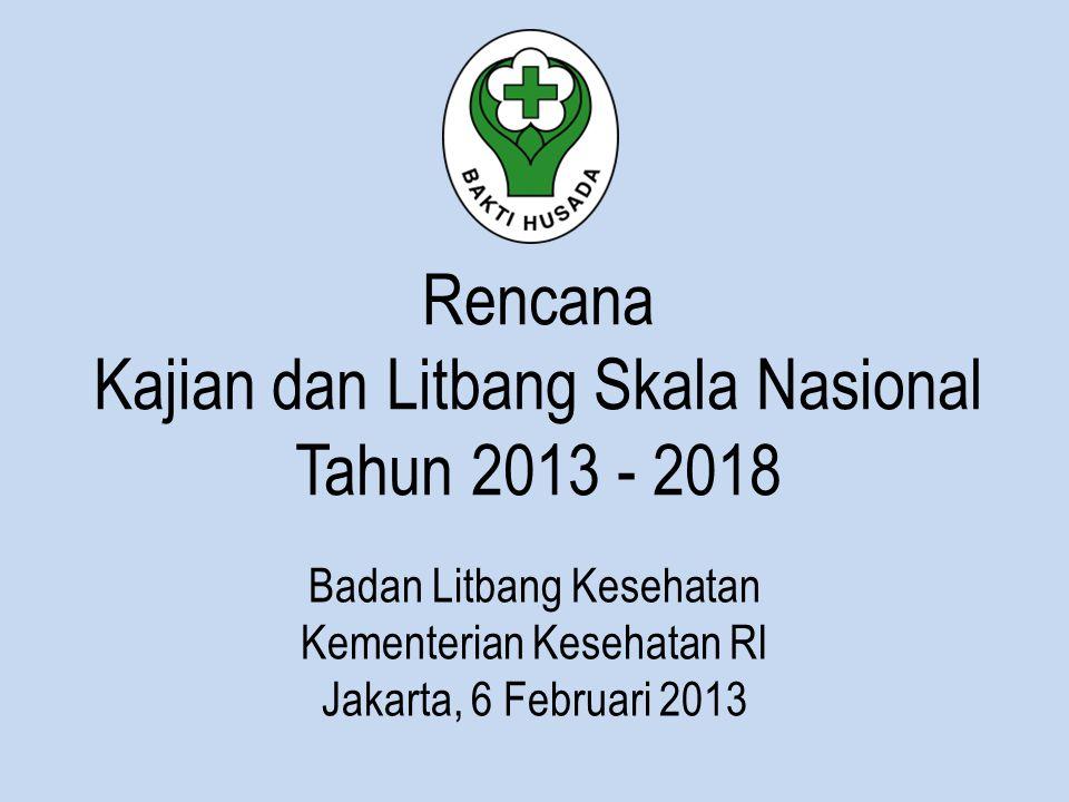 Rencana Kajian dan Litbang Skala Nasional Tahun 2013 - 2018