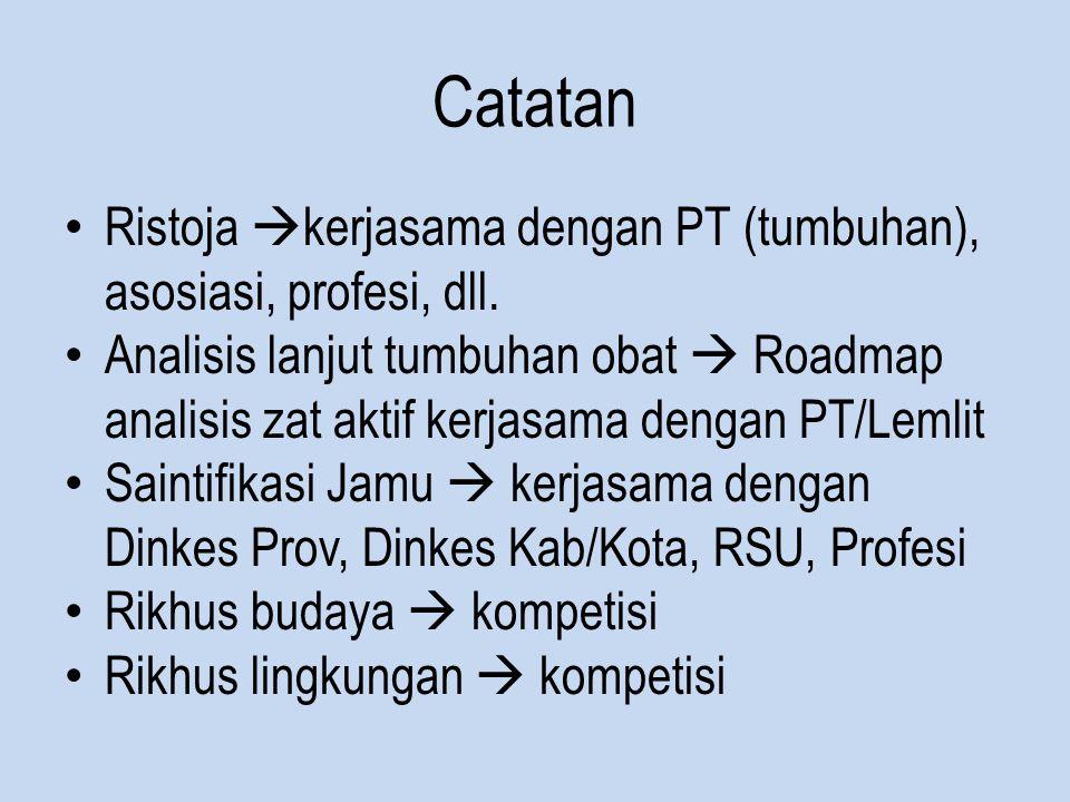Catatan Ristoja kerjasama dengan PT (tumbuhan), asosiasi, profesi, dll.