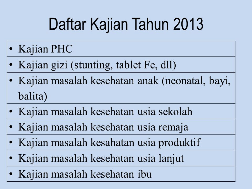 Daftar Kajian Tahun 2013 Kajian PHC