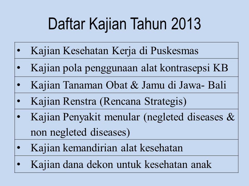 Daftar Kajian Tahun 2013 Kajian Kesehatan Kerja di Puskesmas