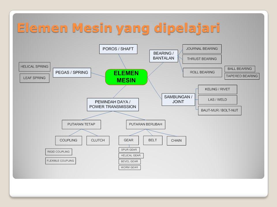 Elemen Mesin yang dipelajari