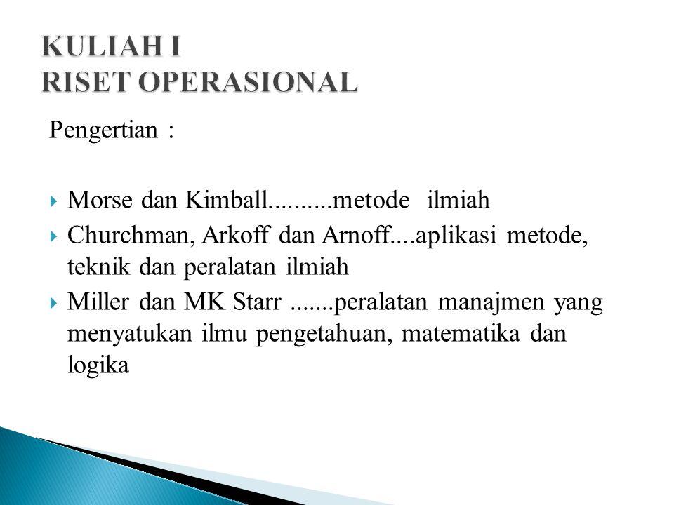 KULIAH I RISET OPERASIONAL