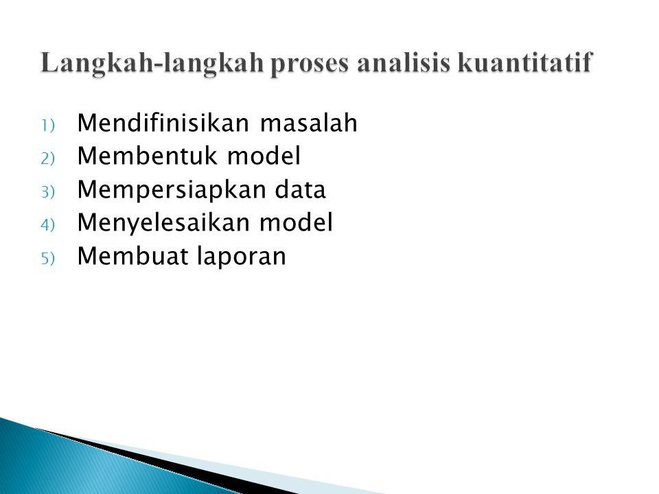 Langkah-langkah proses analisis kuantitatif