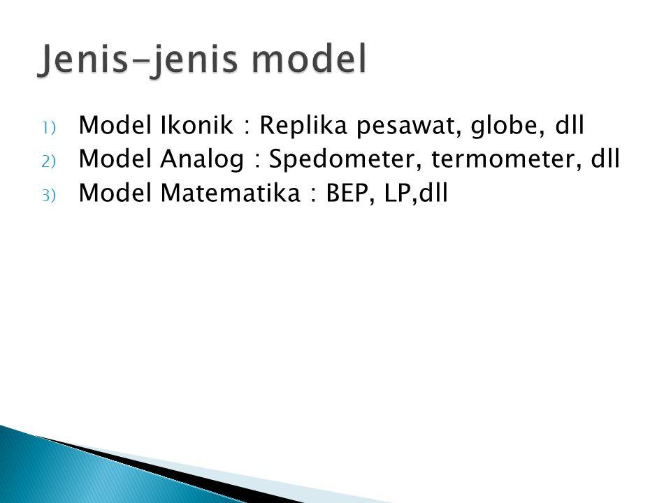 Jenis-jenis model Model Ikonik : Replika pesawat, globe, dll