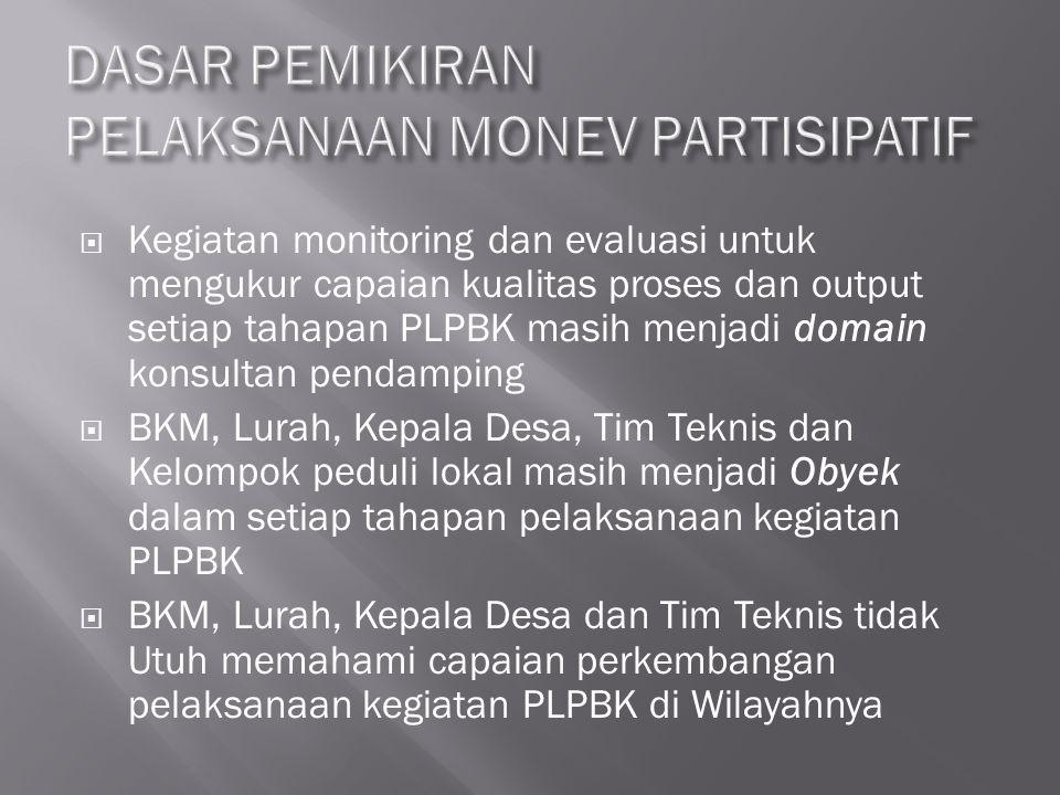 DASAR PEMIKIRAN PELAKSANAAN MONEV PARTISIPATIF