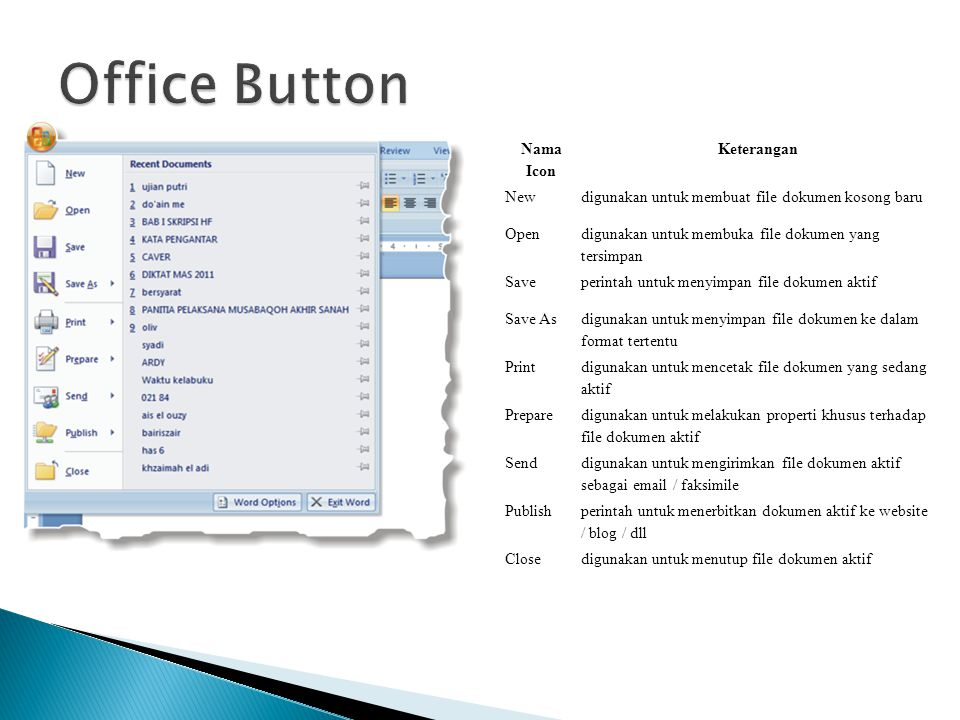 Office Button Nama Icon Keterangan New