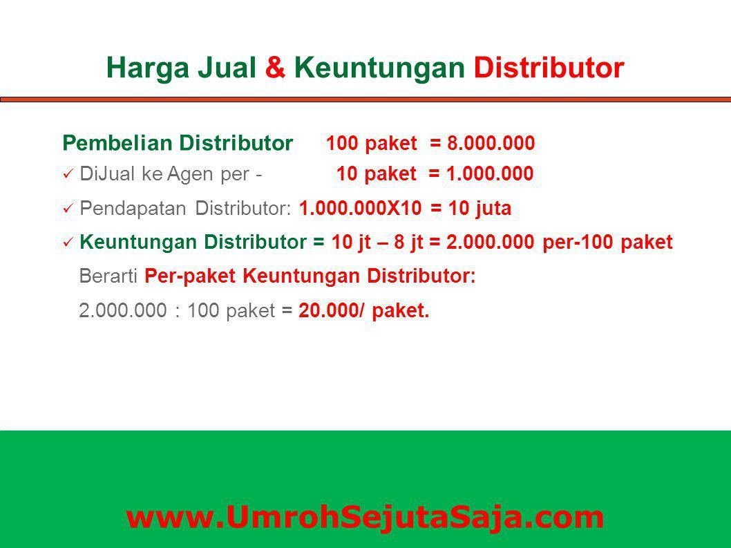 Harga Jual & Keuntungan Distributor