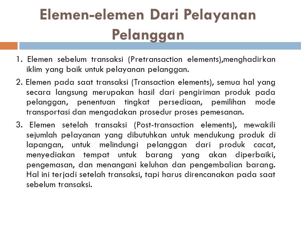 Elemen-elemen Dari Pelayanan Pelanggan