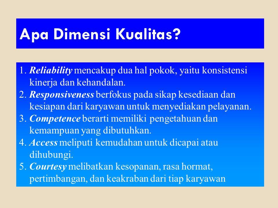 Apa Dimensi Kualitas 1. Reliability mencakup dua hal pokok, yaitu konsistensi kinerja dan kehandalan.
