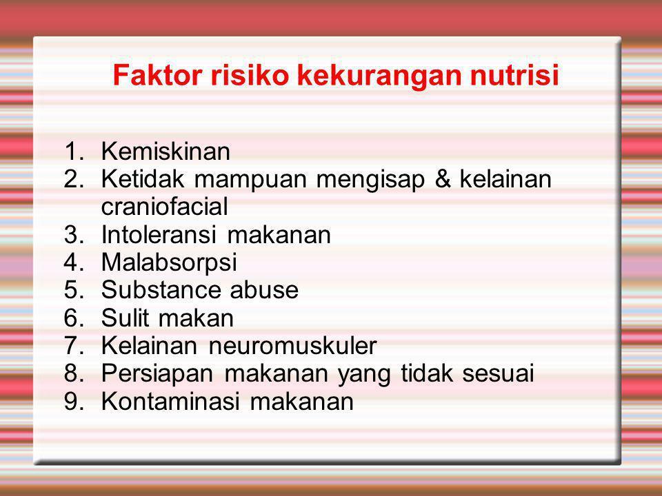 Faktor risiko kekurangan nutrisi