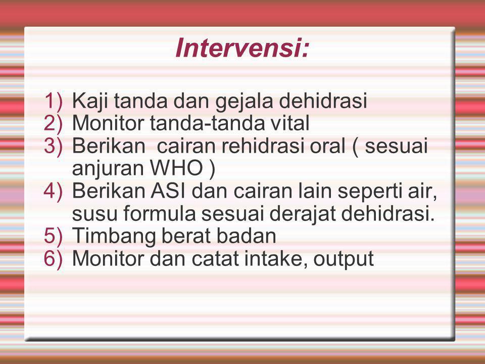 Intervensi: Kaji tanda dan gejala dehidrasi Monitor tanda-tanda vital