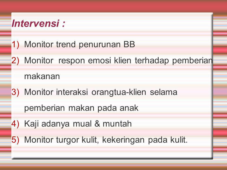 Intervensi : Monitor trend penurunan BB