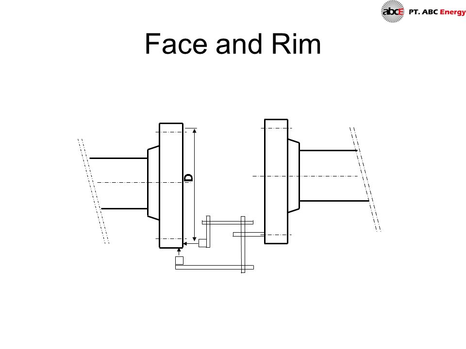 Face and Rim D