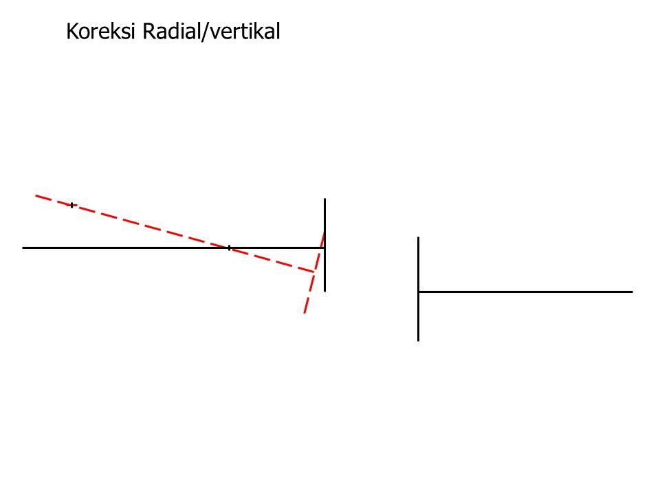 Koreksi Radial/vertikal