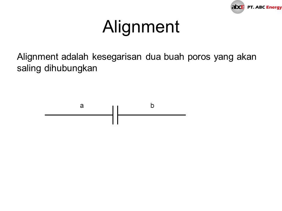 Alignment Alignment adalah kesegarisan dua buah poros yang akan saling dihubungkan a b