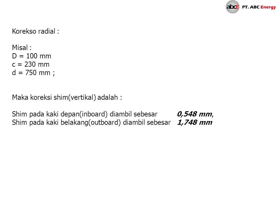 Korekso radial : Misal : D = 100 mm. c = 230 mm. d = 750 mm ; Maka koreksi shim(vertikal) adalah :