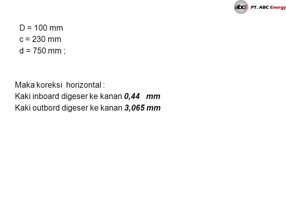 D = 100 mm c = 230 mm. d = 750 mm ; Maka koreksi horizontal : Kaki inboard digeser ke kanan 0,44 mm.