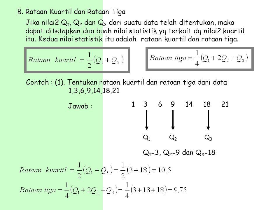 B. Rataan Kuartil dan Rataan Tiga