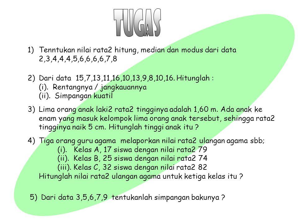 tugas Tenntukan nilai rata2 hitung, median dan modus dari data 2,3,4,4,4,5,6,6,6,6,7,8.