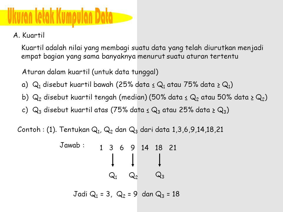 Ukuran Letak Kumpulan Data