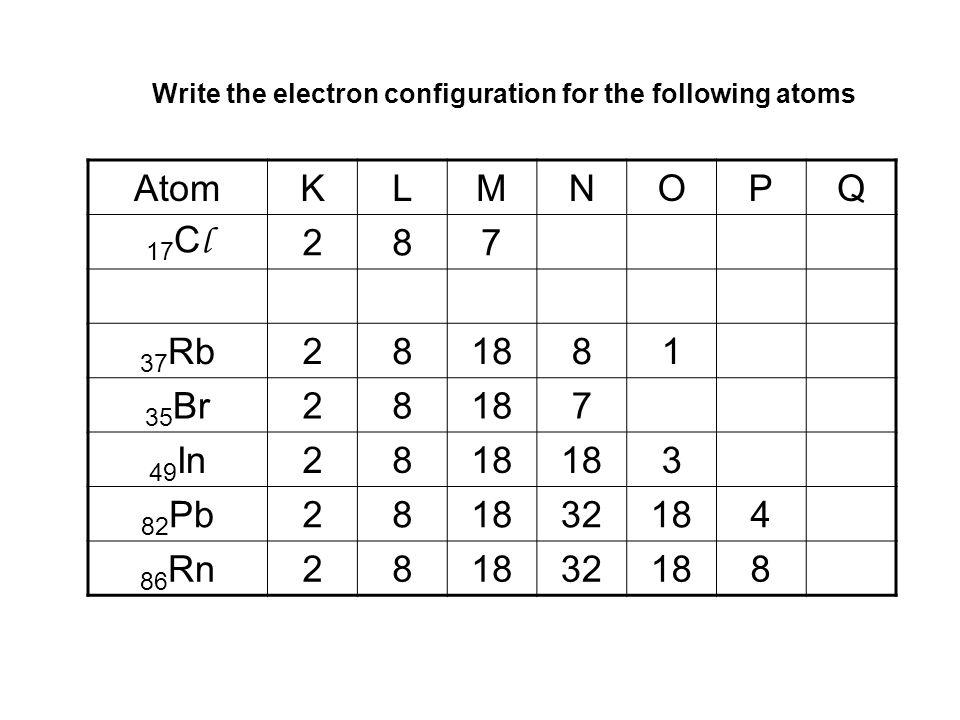 Write the electron configuration for the following atoms