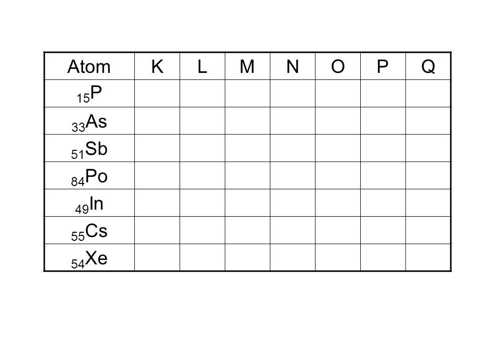 Atom K L M N O P Q 15P 33As 51Sb 84Po 49In 55Cs 54Xe