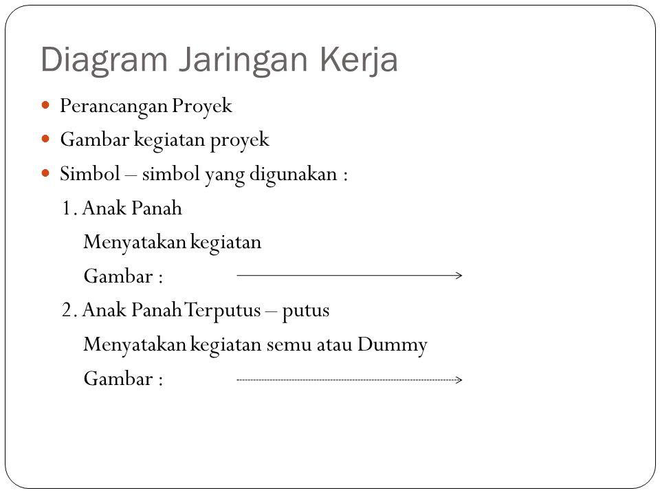 Diagram Jaringan Kerja