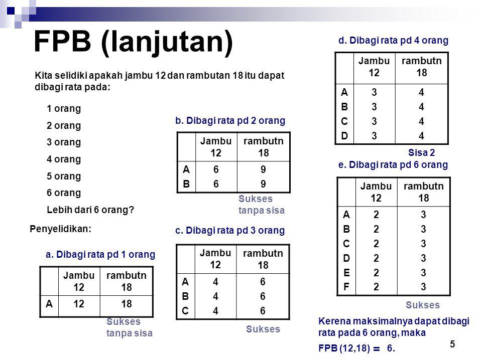 FPB (lanjutan) = rambutn 18 A B C D 3 4 rambutn 18 A B 6 9 rambutn 18