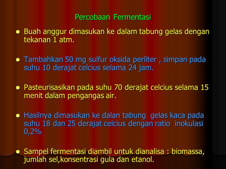 Percobaan Fermentasi Buah anggur dimasukan ke dalam tabung gelas dengan tekanan 1 atm.