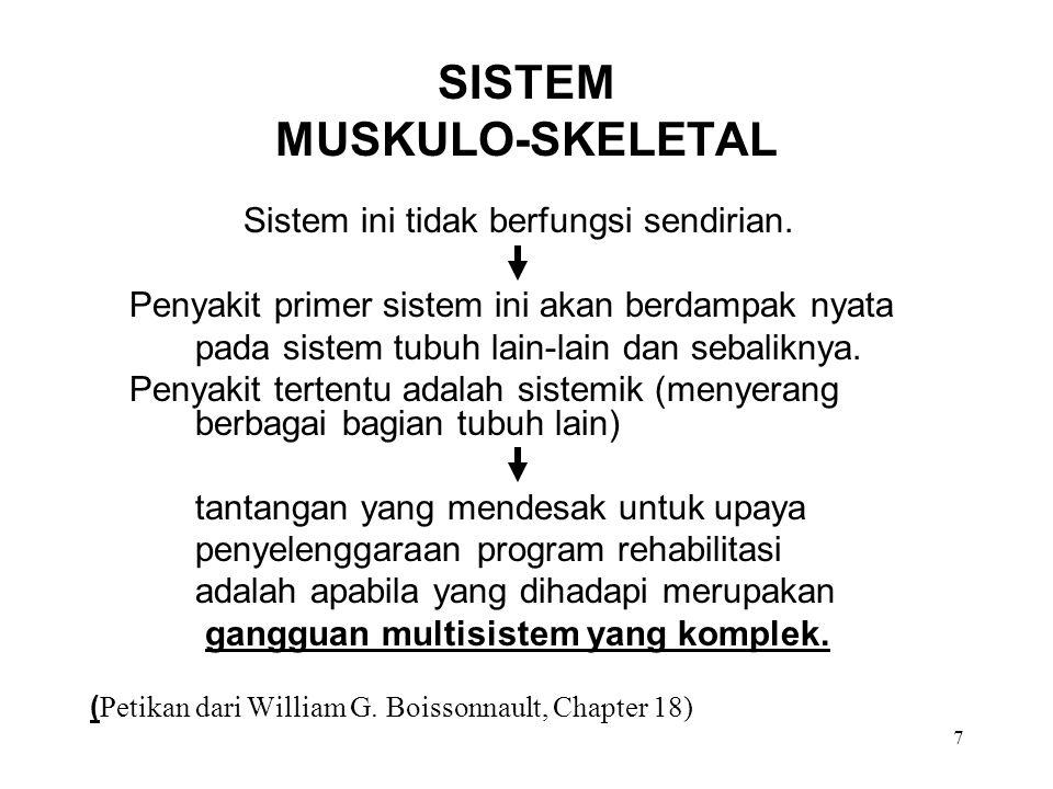 SISTEM MUSKULO-SKELETAL