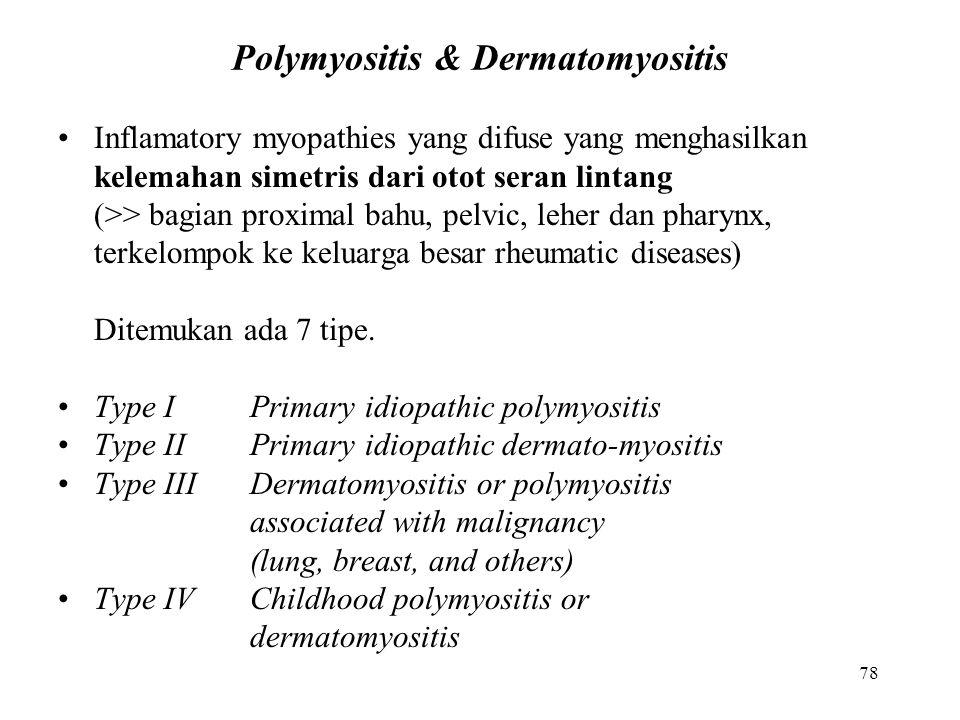 Polymyositis & Dermatomyositis