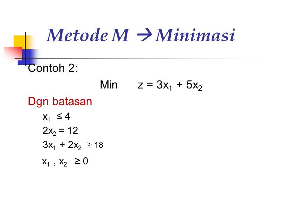 Metode M  Minimasi Contoh 2: Min z = 3x1 + 5x2 Dgn batasan