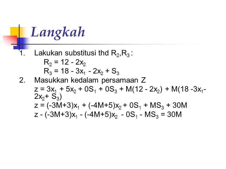 Langkah Lakukan substitusi thd R2,R3 : R2 = 12 - 2x2
