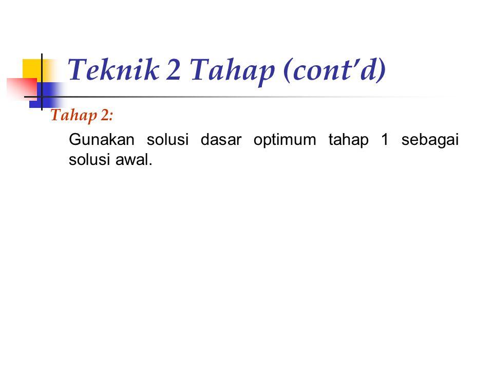 Teknik 2 Tahap (cont'd) Tahap 2: