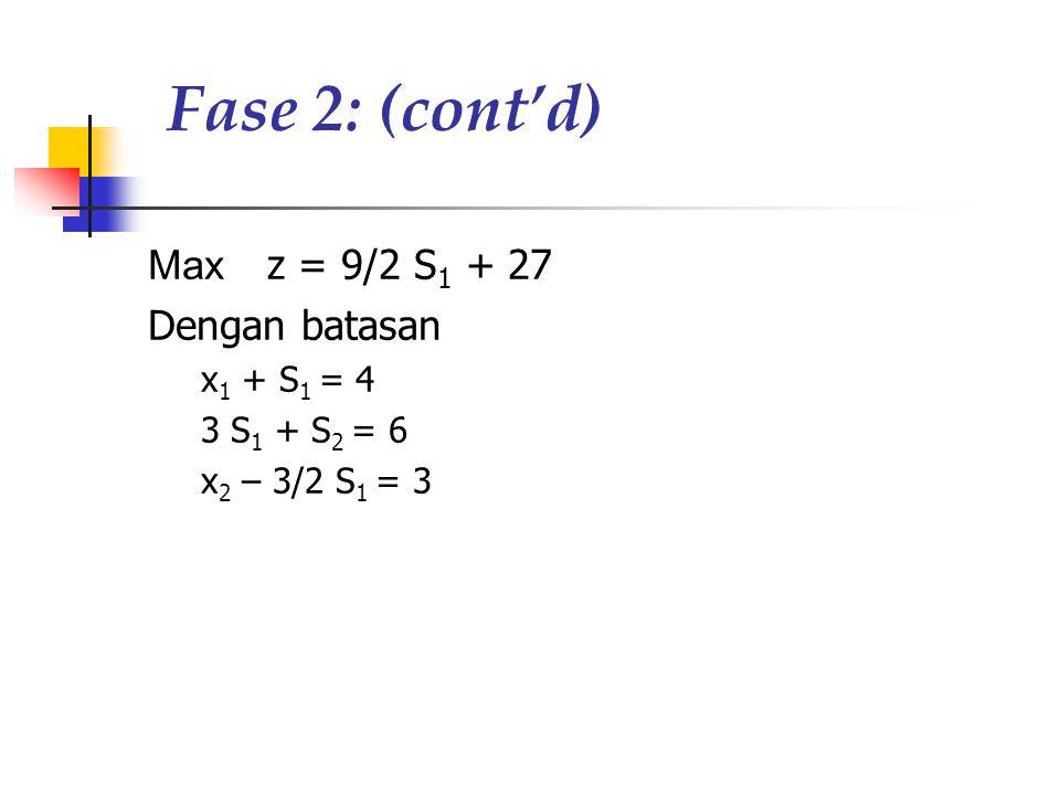 Fase 2: (cont'd) Max z = 9/2 S1 + 27 Dengan batasan x1 + S1 = 4
