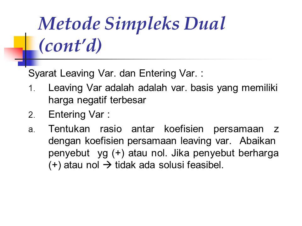 Metode Simpleks Dual (cont'd)