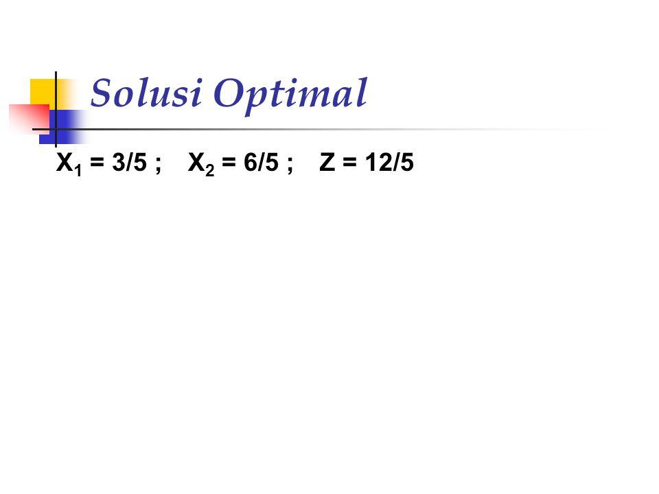 Solusi Optimal X1 = 3/5 ; X2 = 6/5 ; Z = 12/5