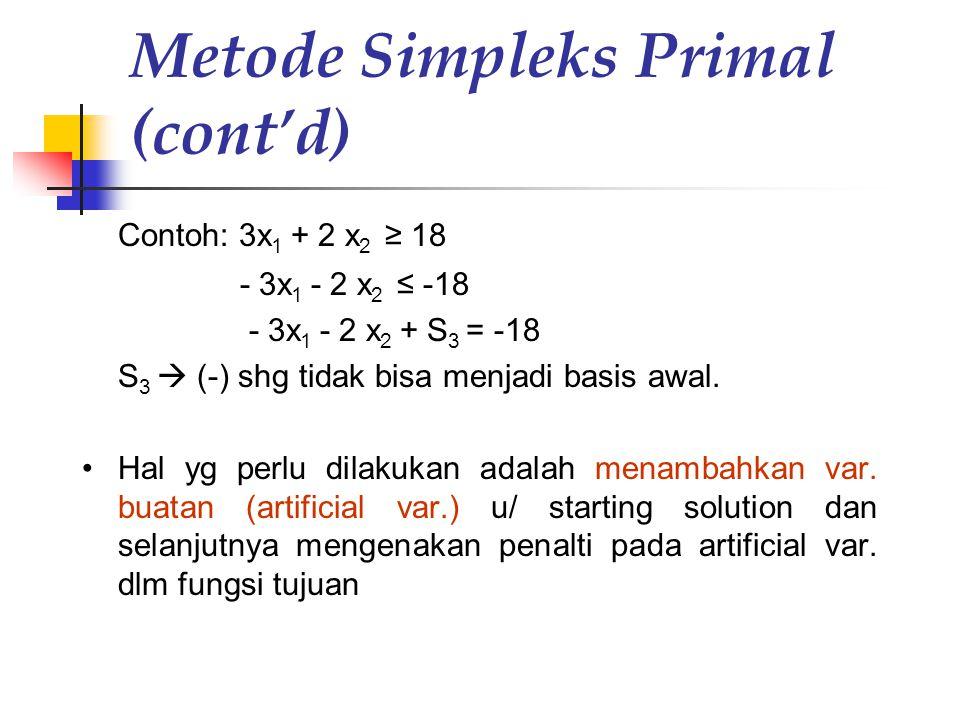 Metode Simpleks Primal (cont'd)