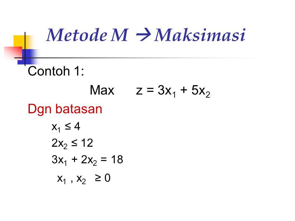 Metode M  Maksimasi Contoh 1: Max z = 3x1 + 5x2 Dgn batasan