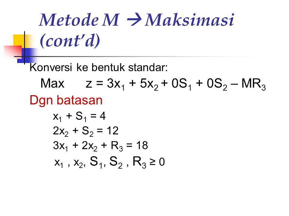 Metode M  Maksimasi (cont'd)