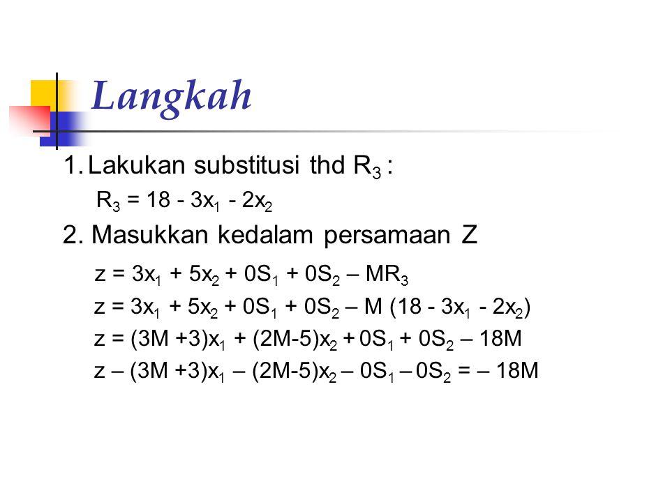 Langkah 1. Lakukan substitusi thd R3 : 2. Masukkan kedalam persamaan Z