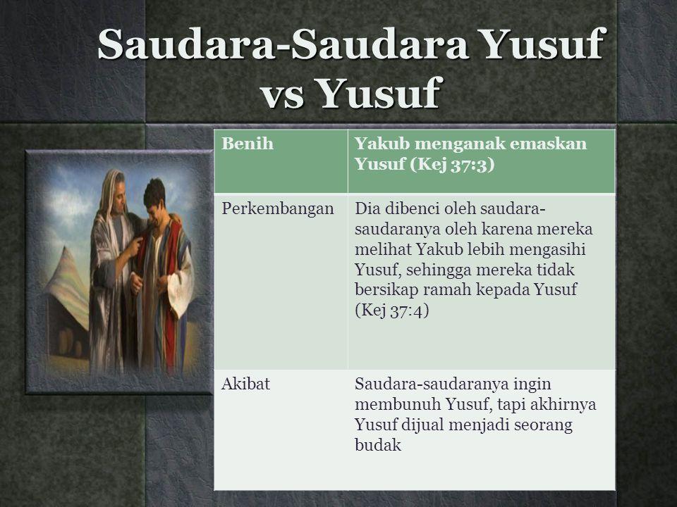 Saudara-Saudara Yusuf vs Yusuf