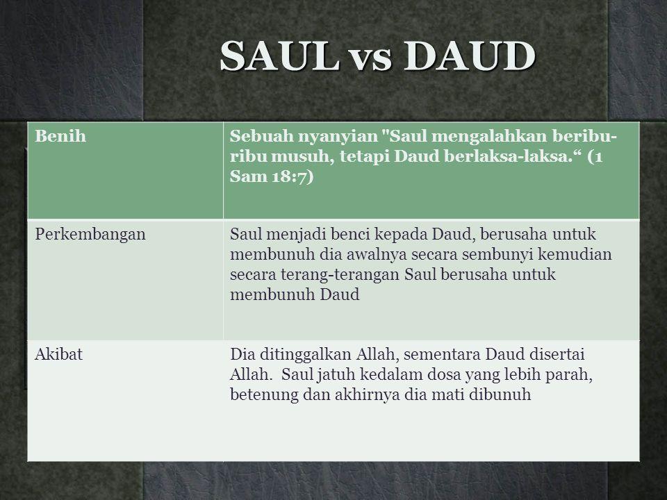 SAUL vs DAUD Benih. Sebuah nyanyian Saul mengalahkan beribu-ribu musuh, tetapi Daud berlaksa-laksa. (1 Sam 18:7)