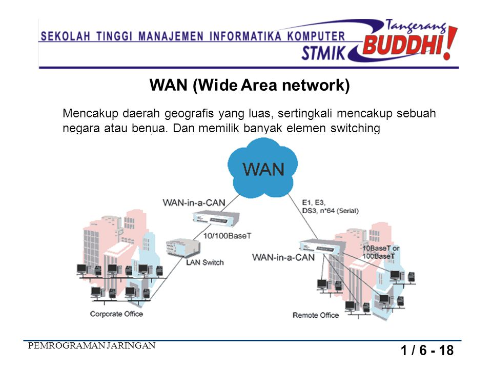 WAN (Wide Area network)