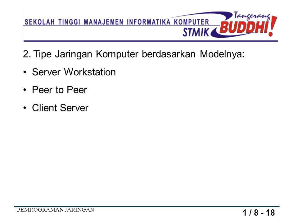 2. Tipe Jaringan Komputer berdasarkan Modelnya: Server Workstation