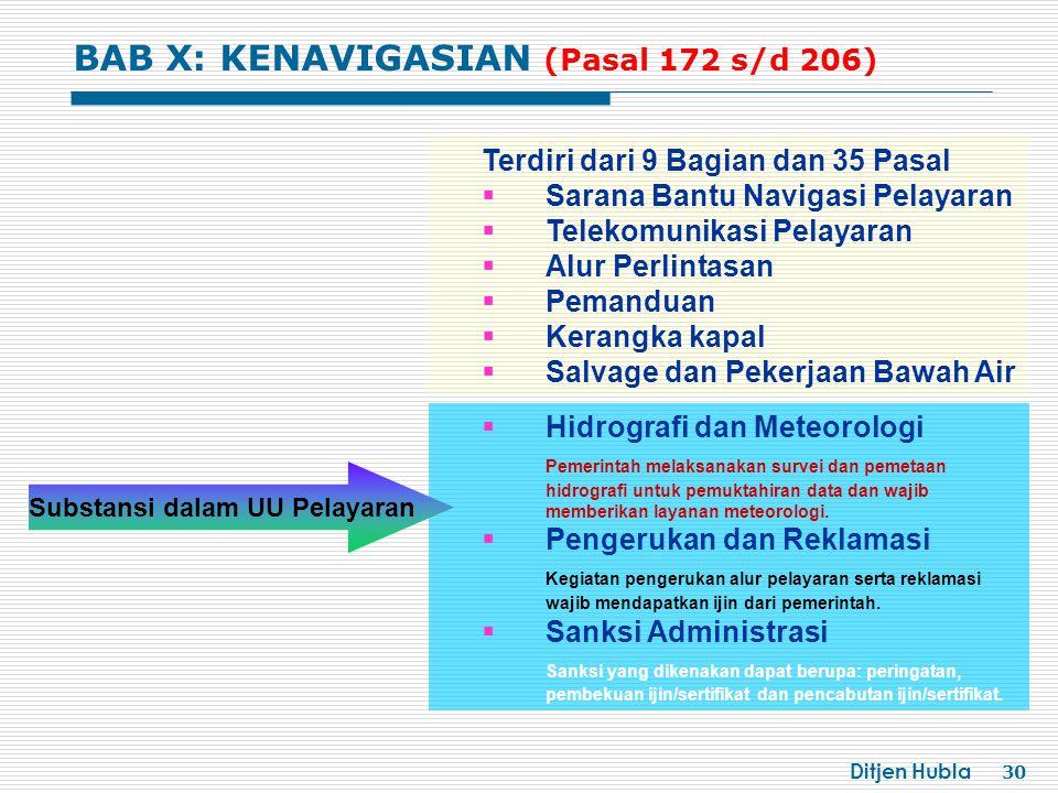 Substansi dalam UU Pelayaran