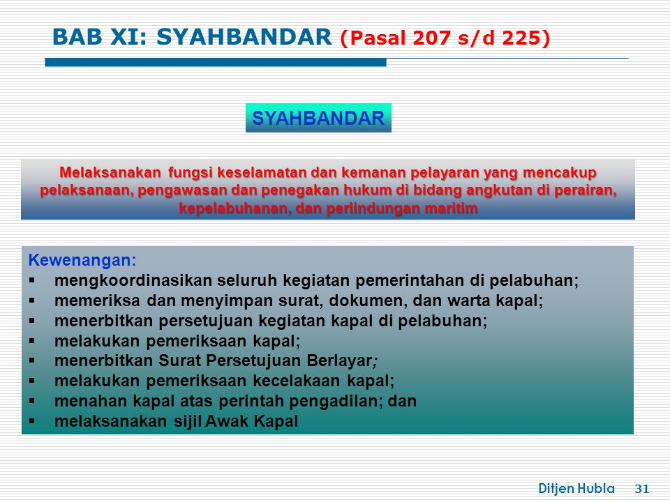 BAB XI: SYAHBANDAR (Pasal 207 s/d 225)